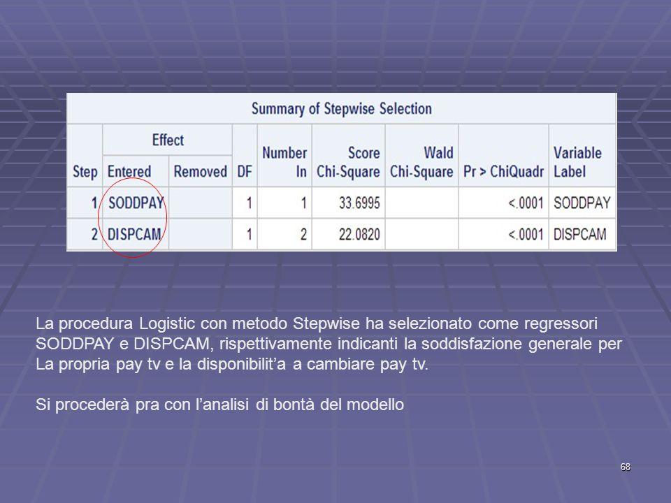 La procedura Logistic con metodo Stepwise ha selezionato come regressori SODDPAY e DISPCAM, rispettivamente indicanti la soddisfazione generale per La propria pay tv e la disponibilit'a a cambiare pay tv.