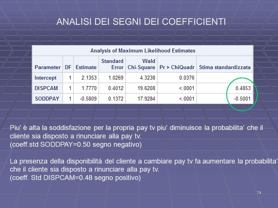 ANALISI DEI SEGNI DEI COEFFICIENTI Piu' è alta la soddisfazione per la propria pay tv piu' diminuisce la probabilita' che il cliente sia disposto a rinunciare alla pay tv.