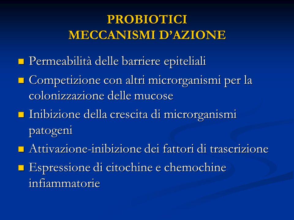 PROBIOTICI MECCANISMI D'AZIONE Permeabilità delle barriere epiteliali Permeabilità delle barriere epiteliali Competizione con altri microrganismi per la colonizzazione delle mucose Competizione con altri microrganismi per la colonizzazione delle mucose Inibizione della crescita di microrganismi patogeni Inibizione della crescita di microrganismi patogeni Attivazione-inibizione dei fattori di trascrizione Attivazione-inibizione dei fattori di trascrizione Espressione di citochine e chemochine infiammatorie Espressione di citochine e chemochine infiammatorie