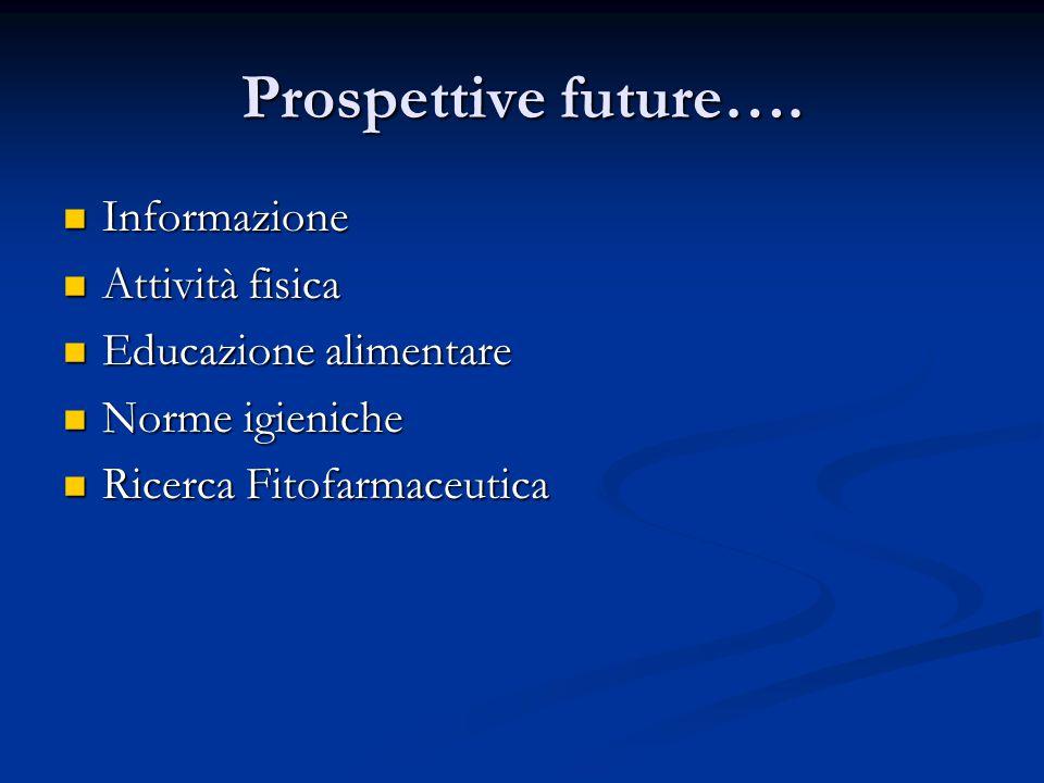 Prospettive future….