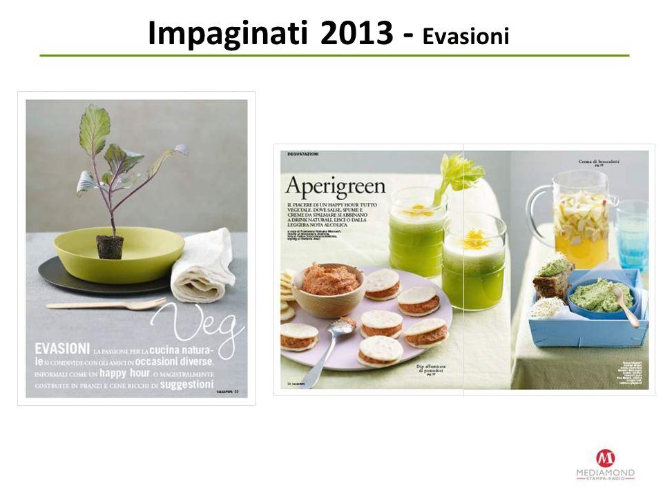 Impaginati 2013 - Evasioni