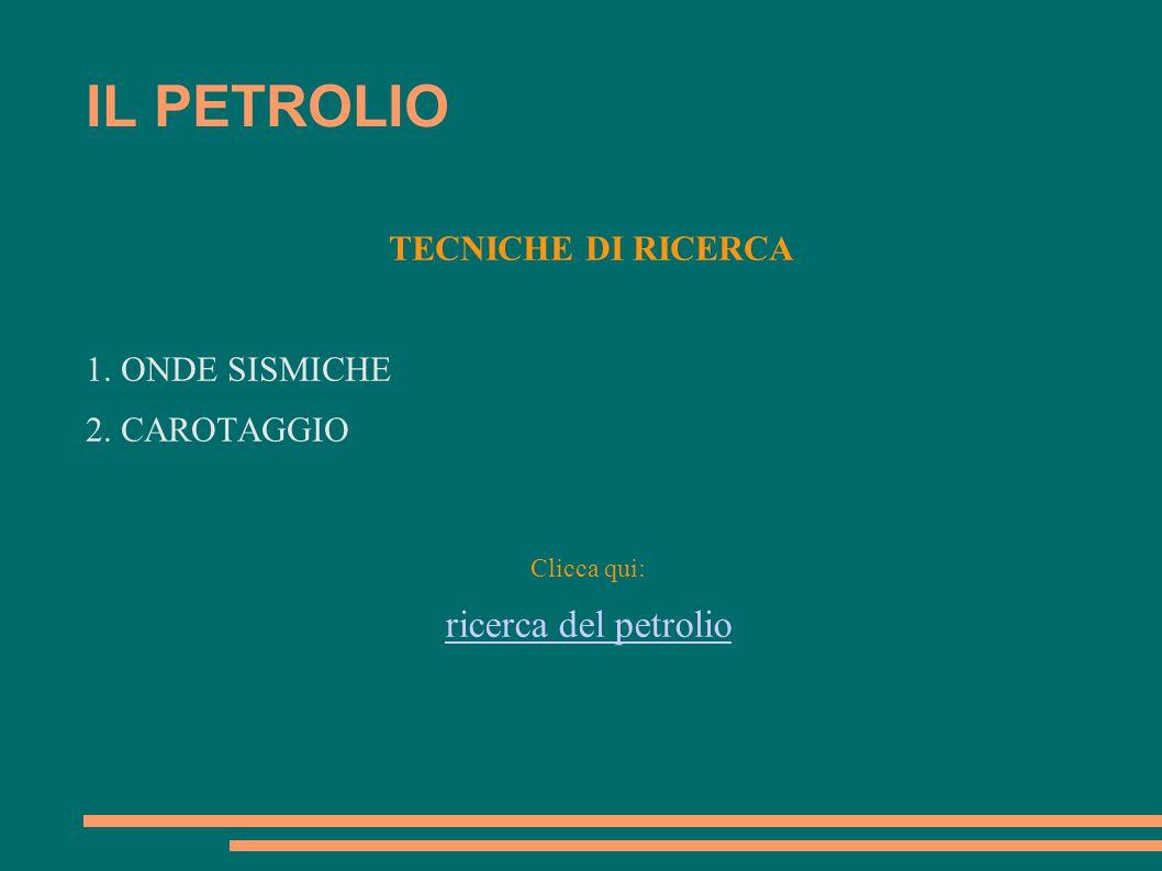 TECNICHE DI RICERCA 1. ONDE SISMICHE 2. CAROTAGGIO IL PETROLIO Clicca qui: ricerca del petrolio