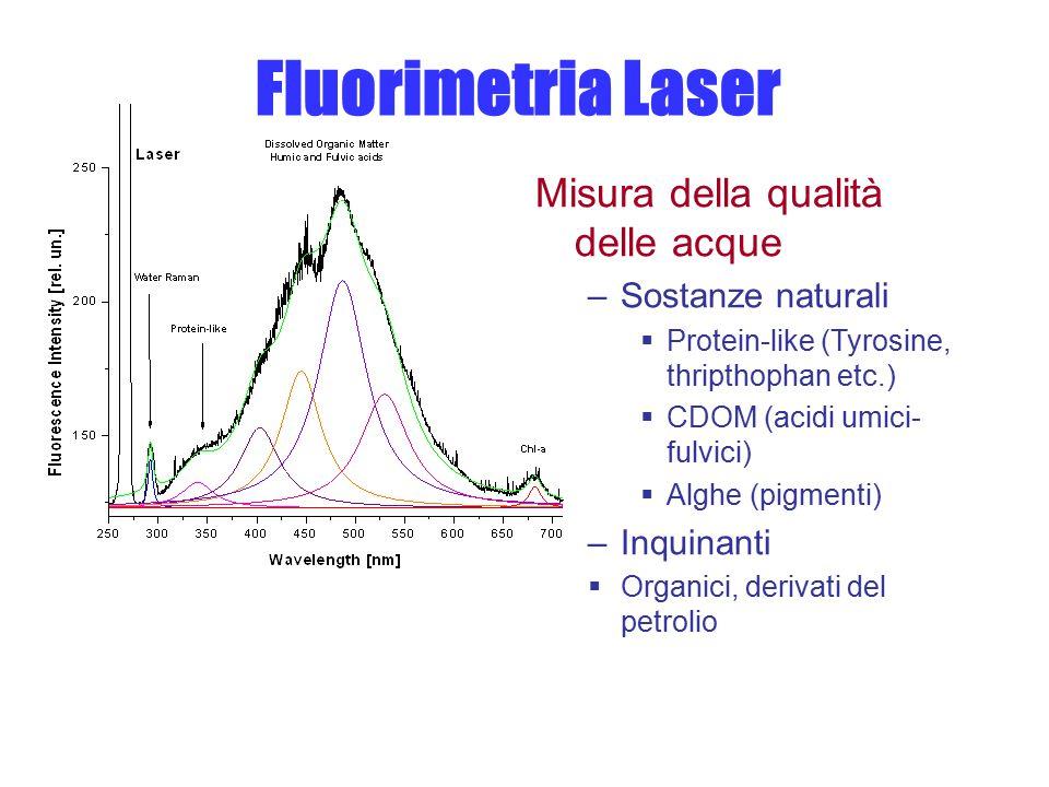 Fluorimetria Laser Misura della qualità delle acque –Sostanze naturali  Protein-like (Tyrosine, thripthophan etc.)  CDOM (acidi umici- fulvici)  Alghe (pigmenti) –Inquinanti  Organici, derivati del petrolio