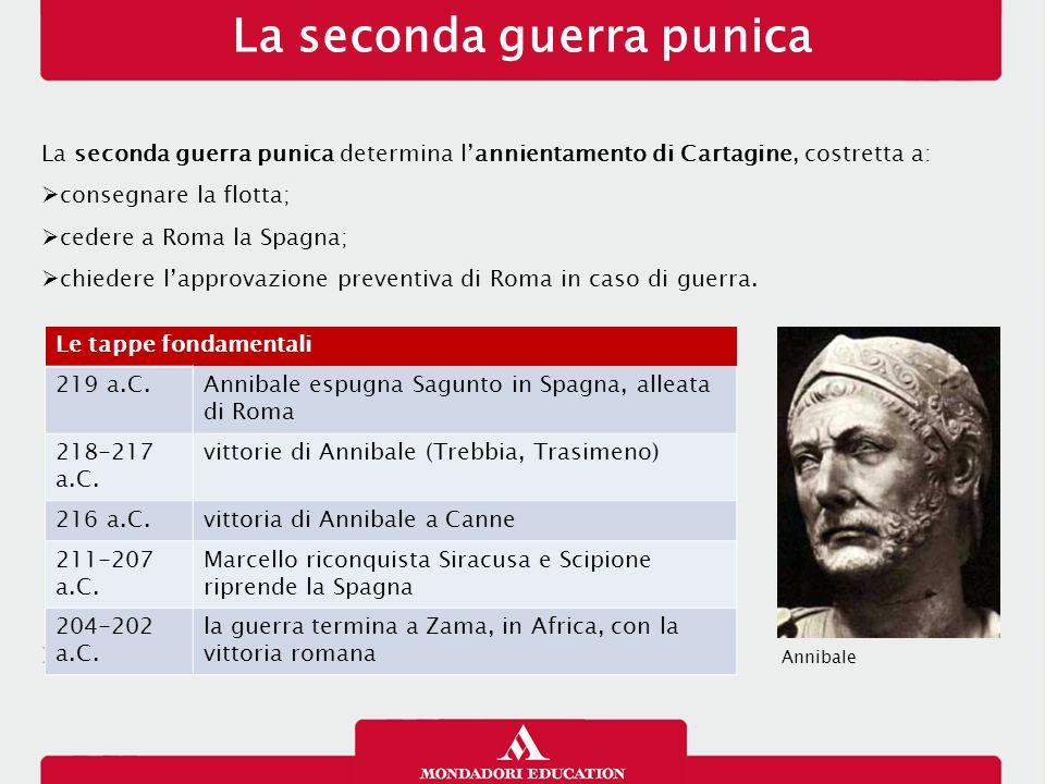 La seconda guerra punica La seconda guerra punica determina l'annientamento di Cartagine, costretta a:  consegnare la flotta;  cedere a Roma la Spagna;  chiedere l'approvazione preventiva di Roma in caso di guerra.