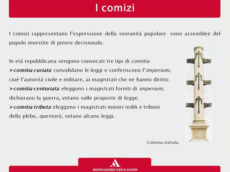 I comizi I comizi rappresentano l'espressione della sovranità popolare: sono assemblee del popolo investite di potere decisionale.