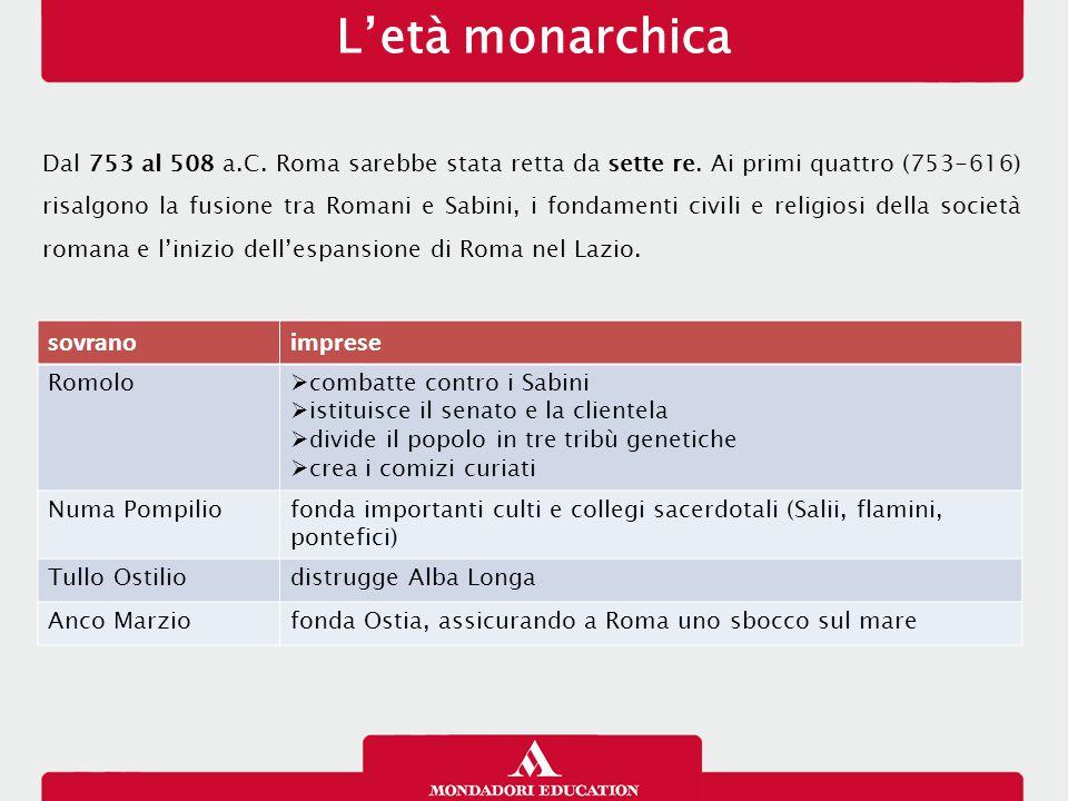 L'età monarchica La seconda fase della monarchia (616-509 a.C.) è segnata dall'influenza etrusca: si procede a riforme politico-militari, l'artigianato riceve grande impulso e vengono realizzate imponenti opere pubbliche.