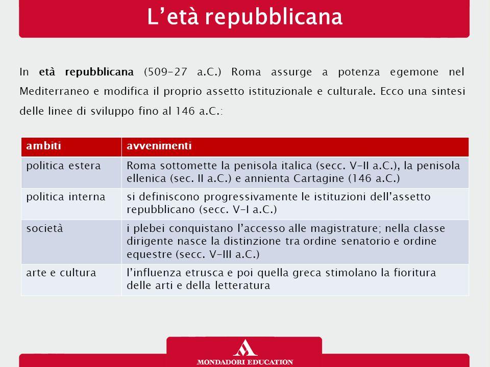 L'età repubblicana In età repubblicana (509-27 a.C.) Roma assurge a potenza egemone nel Mediterraneo e modifica il proprio assetto istituzionale e culturale.