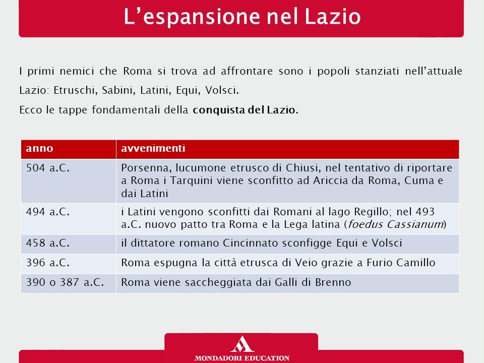 L'espansione nel Lazio I primi nemici che Roma si trova ad affrontare sono i popoli stanziati nell'attuale Lazio: Etruschi, Sabini, Latini, Equi, Volsci.