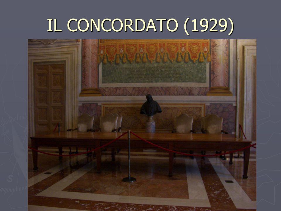 IL CONCORDATO (1929)