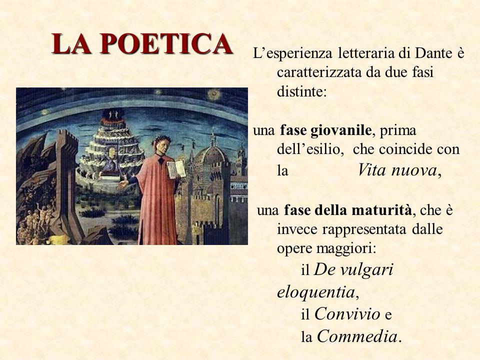 LA POETICA L'esperienza letteraria di Dante è caratterizzata da due fasi distinte: una fase giovanile, prima dell'esilio, che coincide con la Vita nuova, una fase della maturità, che è invece rappresentata dalle opere maggiori: il De vulgari eloquentia, il Convivio e la Commedia.