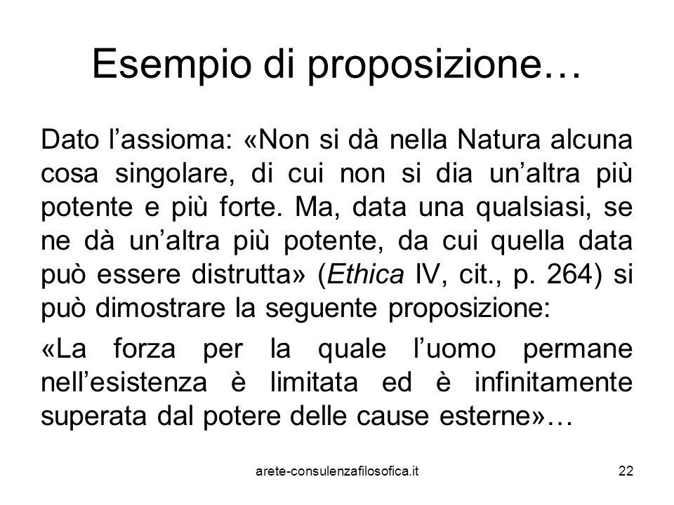 Esempio di proposizione… Dato l'assioma: «Non si dà nella Natura alcuna cosa singolare, di cui non si dia un'altra più potente e più forte. Ma, data u