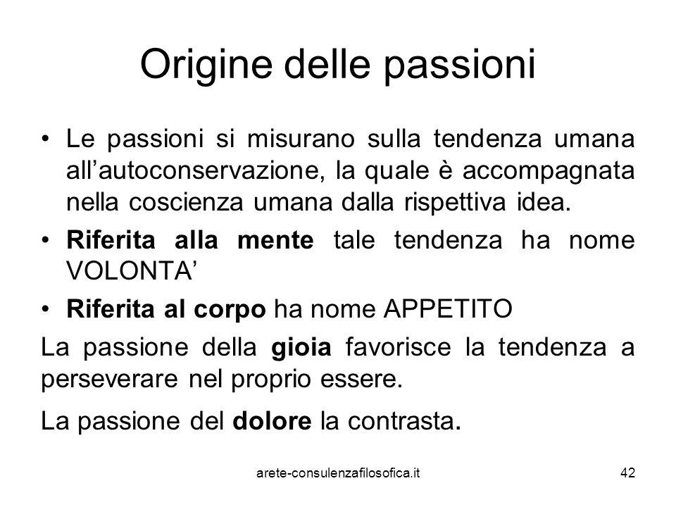 Origine delle passioni Le passioni si misurano sulla tendenza umana all'autoconservazione, la quale è accompagnata nella coscienza umana dalla rispett
