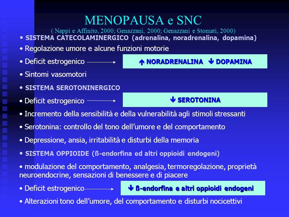 SISTEMA SEROTONINERGICO Deficit estrogenico Incremento della sensibilità e della vulnerabilità agli stimoli stressanti Serotonina: controllo del tono