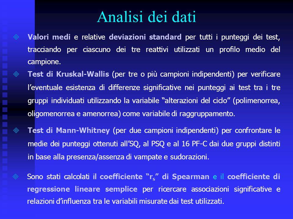 Analisi dei dati  Valori medi e relative deviazioni standard per tutti i punteggi dei test, tracciando per ciascuno dei tre reattivi utilizzati un pr