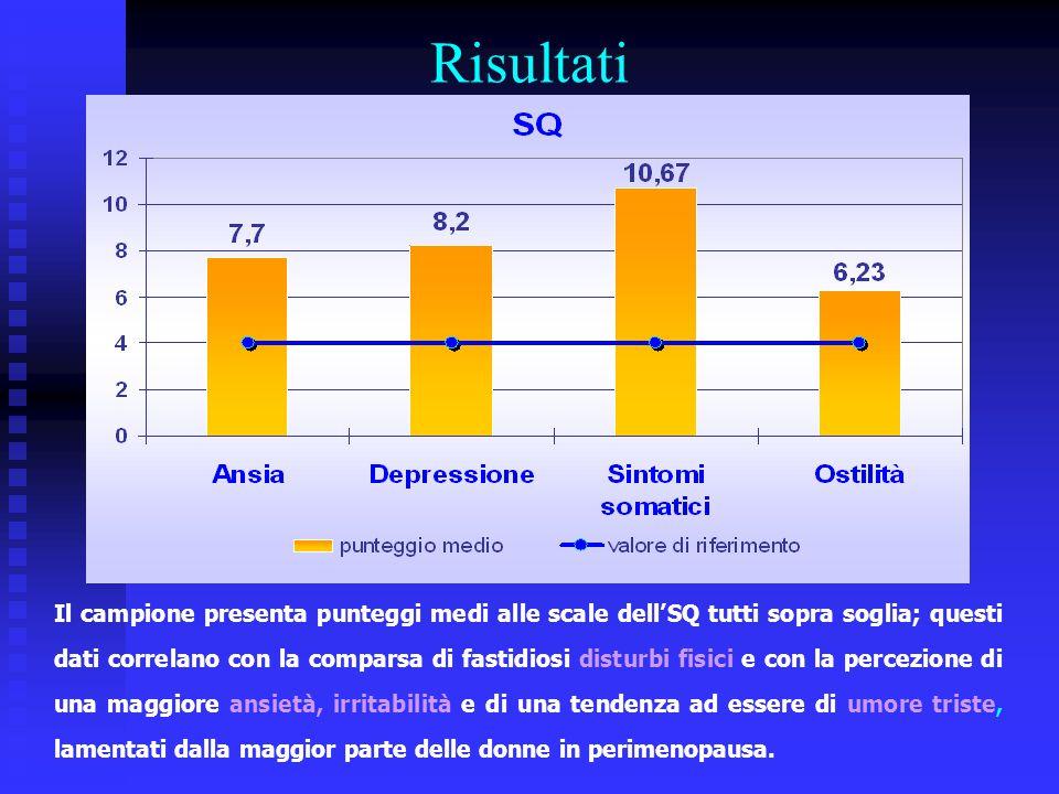 Risultati Il campione presenta punteggi medi alle scale dell'SQ tutti sopra soglia; questi dati correlano con la comparsa di fastidiosi disturbi fisic