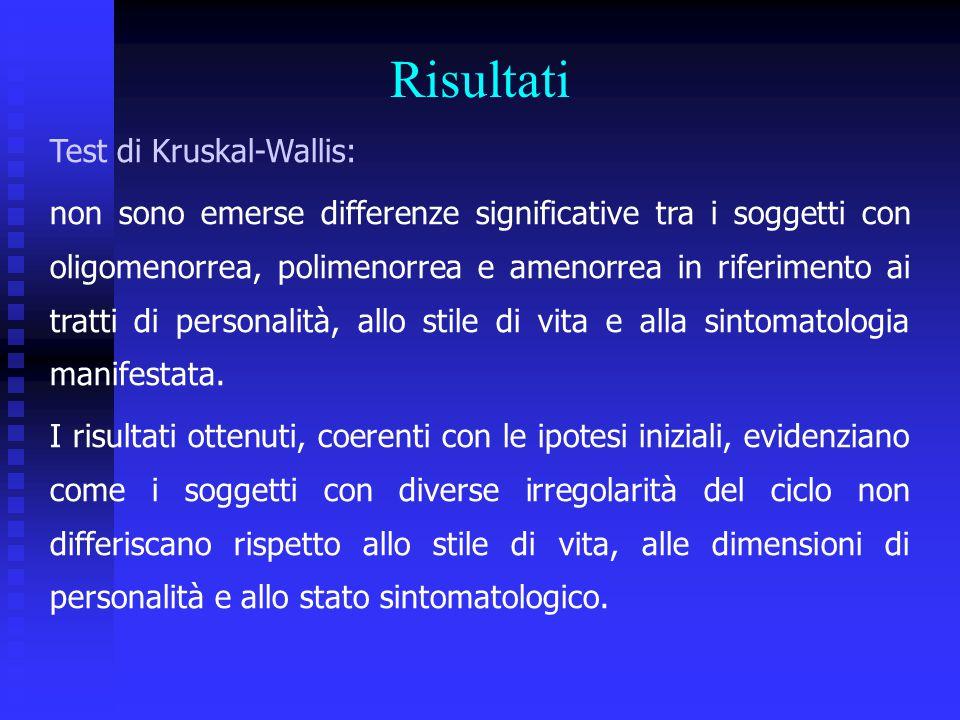 Risultati Test di Kruskal-Wallis: non sono emerse differenze significative tra i soggetti con oligomenorrea, polimenorrea e amenorrea in riferimento a