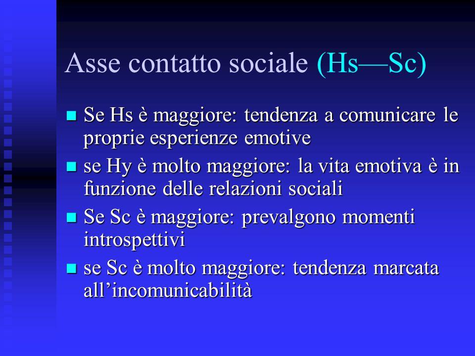 Asse contatto sociale (Hs—Sc) Se Hs è maggiore: tendenza a comunicare le proprie esperienze emotive Se Hs è maggiore: tendenza a comunicare le propri