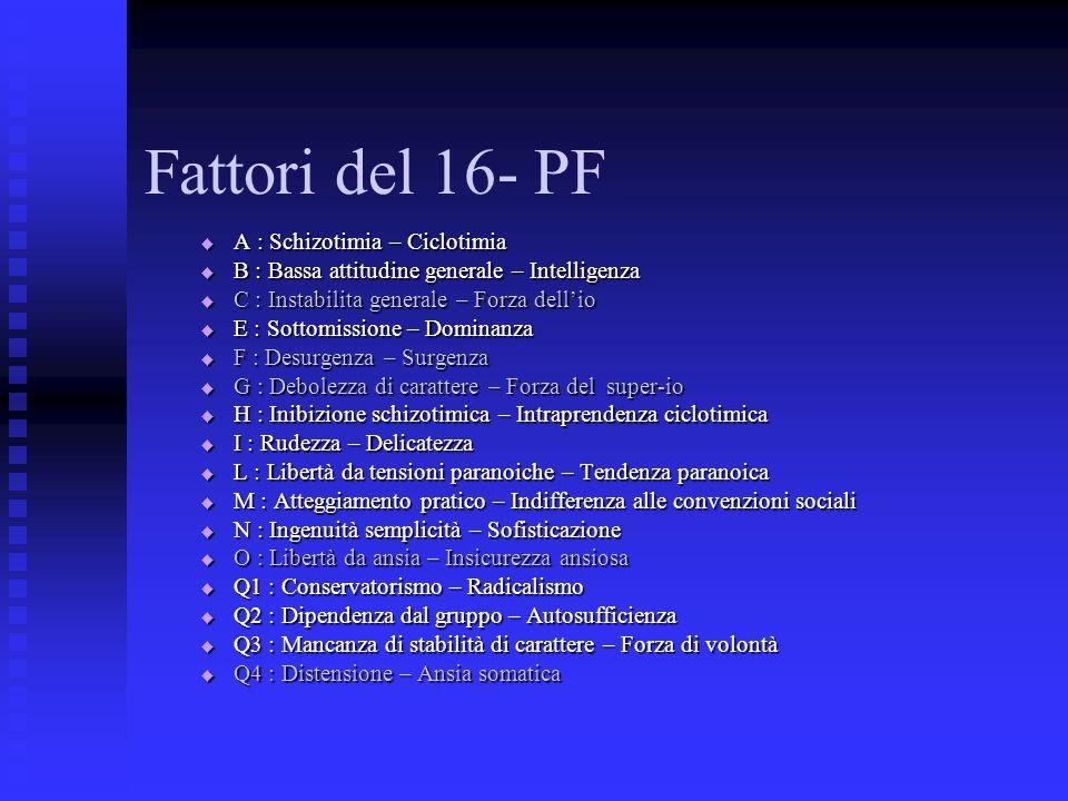 Fattori del 16- PF  A : Schizotimia – Ciclotimia  B : Bassa attitudine generale – Intelligenza  C : Instabilita generale – Forza dell'io  E : Sott