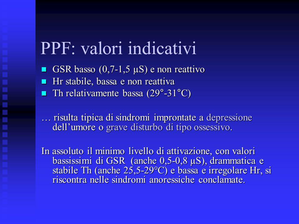 PPF: valori indicativi GSR basso (0,7-1,5 µS) e non reattivo GSR basso (0,7-1,5 µS) e non reattivo Hr stabile, bassa e non reattiva Hr stabile, bassa
