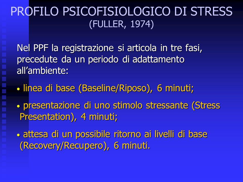 PROFILO PSICOFISIOLOGICO DI STRESS (FULLER, 1974) Nel PPF la registrazione si articola in tre fasi, precedute da un periodo di adattamento all'ambien