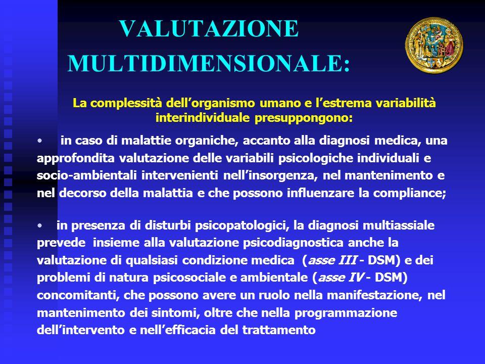 Dati utilizzabili nella ricerca clinica MMPI MMPI 16- PF 16- PF SQ SQ Self- report Self- report PPF PPF Esami ematochimici, dosaggi ormonali Esami ematochimici, dosaggi ormonali