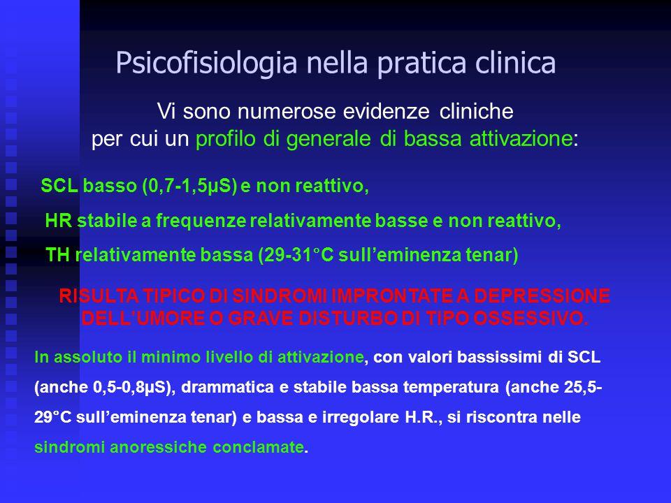 Psicofisiologia nella pratica clinica Vi sono numerose evidenze cliniche per cui un profilo di generale di bassa attivazione: SCL basso (0,7-1,5µS) e