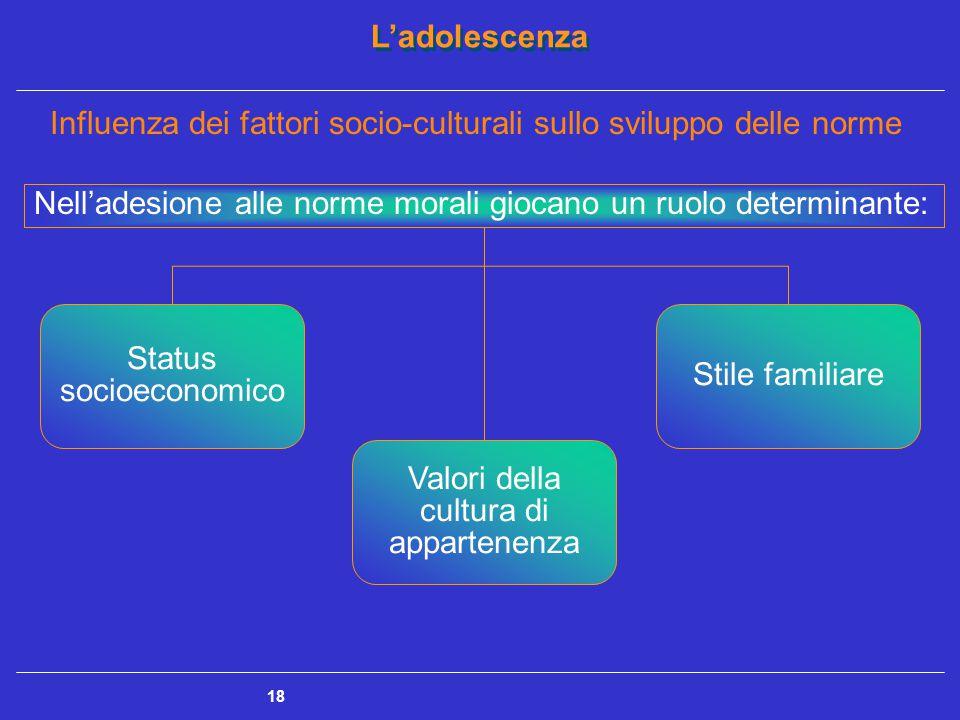 L'adolescenza 18 Influenza dei fattori socio-culturali sullo sviluppo delle norme Nell'adesione alle norme morali giocano un ruolo determinante: Status socioeconomico Valori della cultura di appartenenza Stile familiare