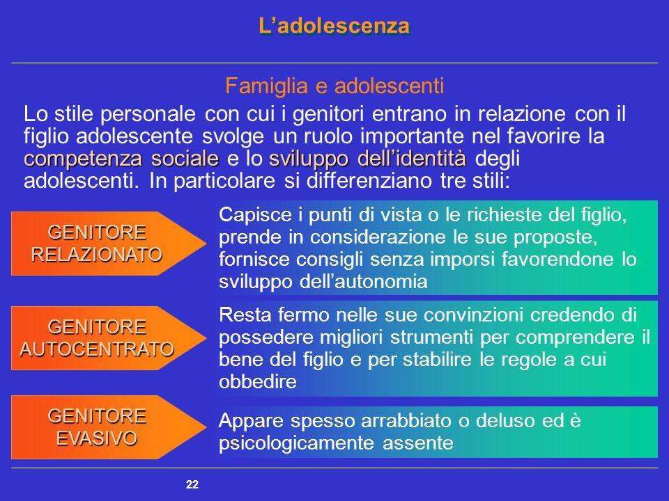 L'adolescenza 22 competenza socialesviluppo dell'identità Lo stile personale con cui i genitori entrano in relazione con il figlio adolescente svolge un ruolo importante nel favorire la competenza sociale e lo sviluppo dell'identità degli adolescenti.