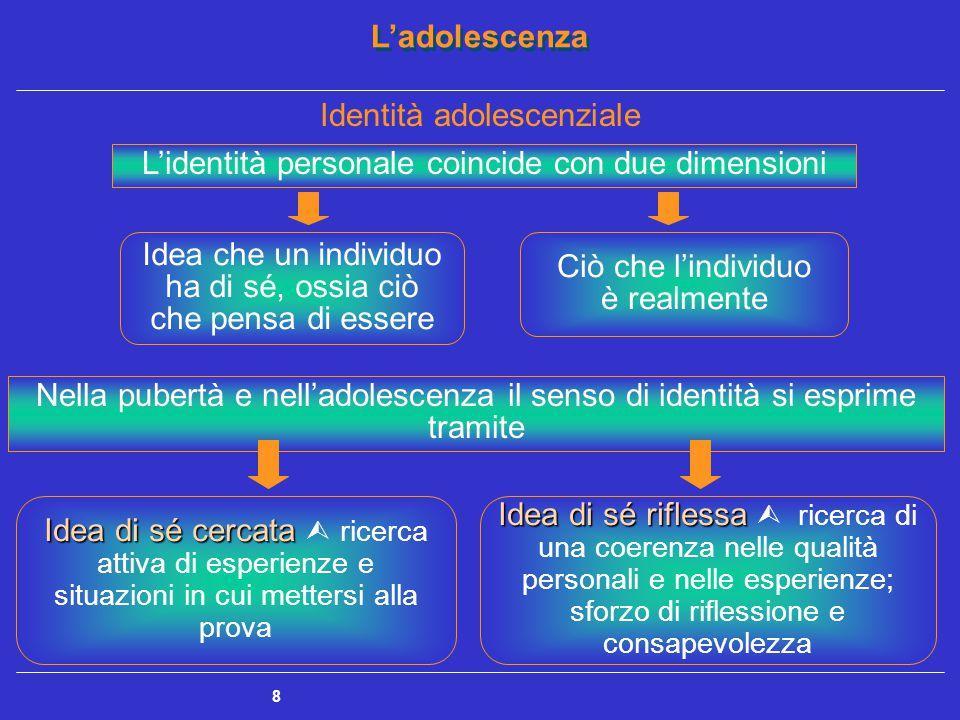 L'adolescenza 8 Identità adolescenziale L'identità personale coincide con due dimensioni Idea che un individuo ha di sé, ossia ciò che pensa di essere Ciò che l'individuo è realmente Nella pubertà e nell'adolescenza il senso di identità si esprime tramite Idea di sé cercata Idea di sé cercata  ricerca attiva di esperienze e situazioni in cui mettersi alla prova Idea di sé riflessa Idea di sé riflessa  ricerca di una coerenza nelle qualità personali e nelle esperienze; sforzo di riflessione e consapevolezza