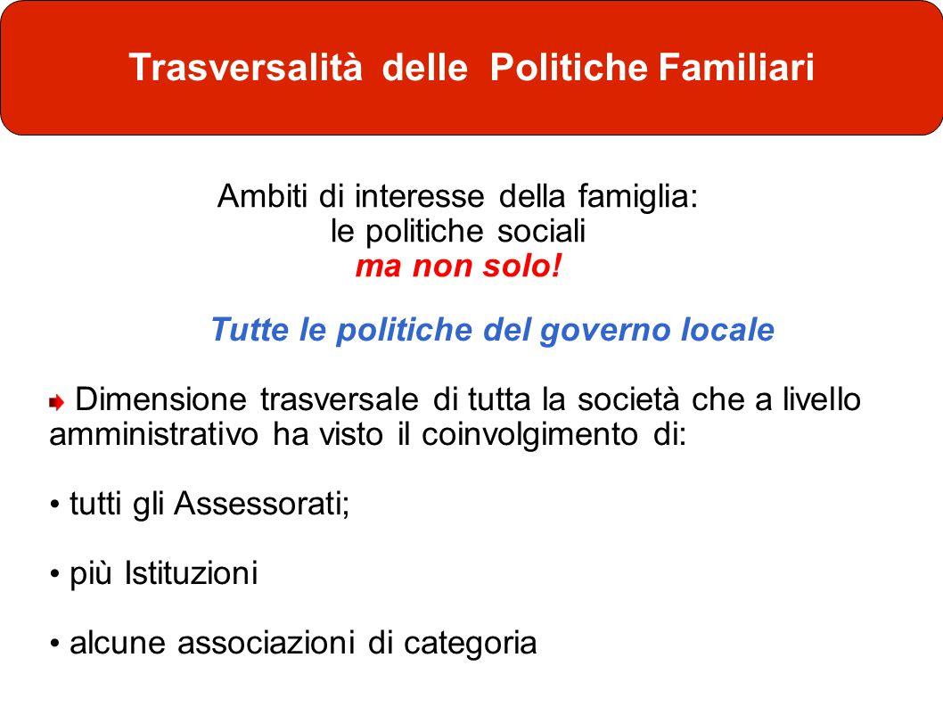 Trasversalità delle Politiche Familiari Ambiti di interesse della famiglia: le politiche sociali ma non solo.