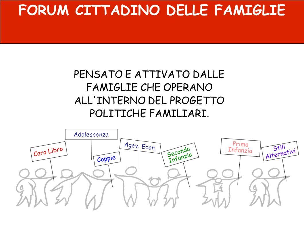 Adolescenza FORUM CITTADINO DELLE FAMIGLIE PENSATO E ATTIVATO DALLE FAMIGLIE CHE OPERANO ALL INTERNO DEL PROGETTO POLITICHE FAMILIARI.