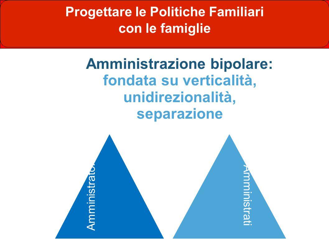 Progettare le Politiche Familiari con le famiglie Progettare le Politiche Familiari con le famiglie Amministrazione bipolare: fondata su verticalità, unidirezionalità, separazione Amministratori Amministrati