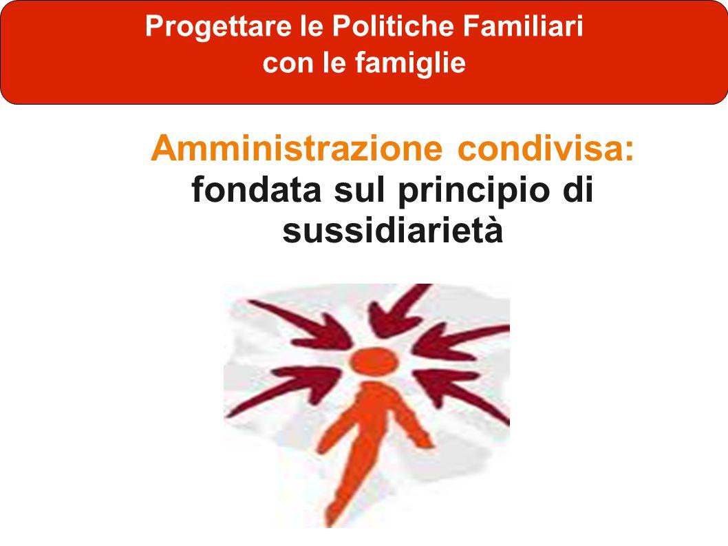 Progettare le Politiche Familiari con le famiglie Amministrazione condivisa: fondata sul principio di sussidiarietà