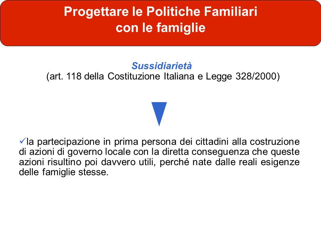 Progettare le Politiche Familiari con le famiglie Sussidiarietà (art.