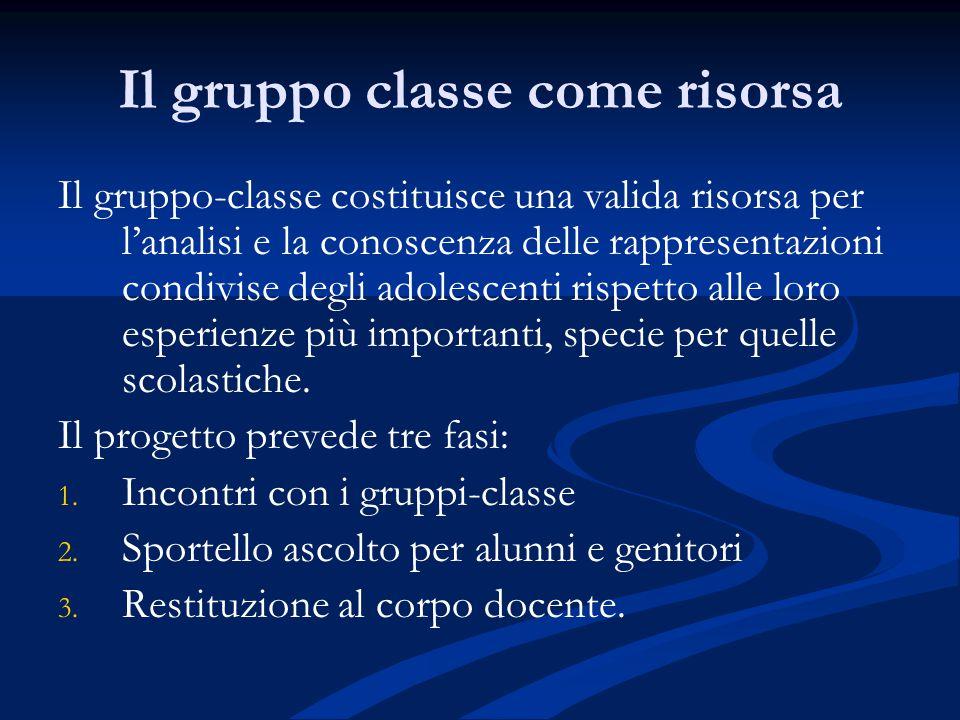 Il gruppo classe come risorsa Il gruppo-classe costituisce una valida risorsa per l'analisi e la conoscenza delle rappresentazioni condivise degli ado