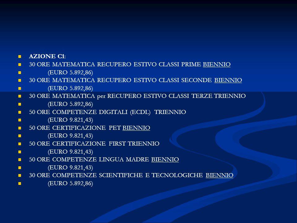 AZIONE C1: 30 ORE MATEMATICA RECUPERO ESTIVO CLASSI PRIME BIENNIO (EURO 5.892,86) 30 ORE MATEMATICA RECUPERO ESTIVO CLASSI SECONDE BIENNIO (EURO 5.892