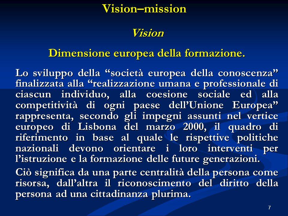 """Vision–missionVision Dimensione europea della formazione. Lo sviluppo della """"società europea della conoscenza"""" finalizzata alla """"realizzazione umana e"""