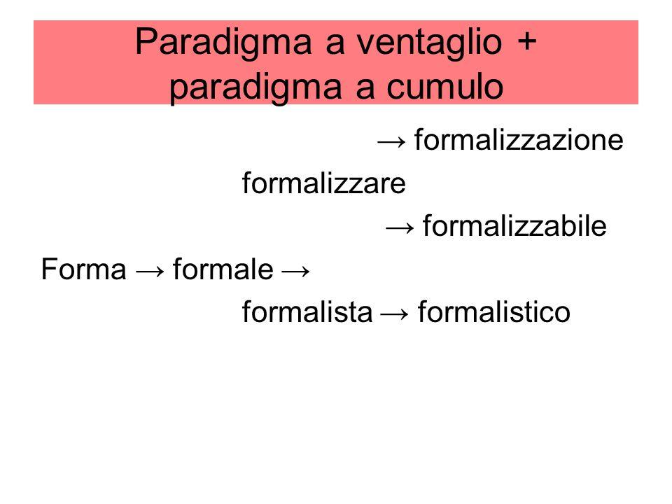Paradigma a ventaglio + paradigma a cumulo → formalizzazione formalizzare → formalizzabile Forma → formale → formalista → formalistico