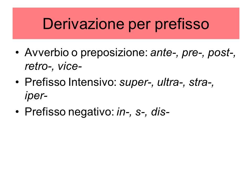 Derivazione per prefisso Avverbio o preposizione: ante-, pre-, post-, retro-, vice- Prefisso Intensivo: super-, ultra-, stra-, iper- Prefisso negativo