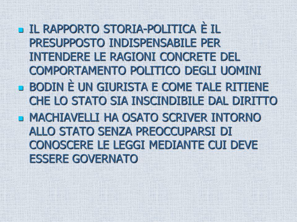 IL RAPPORTO STORIA-POLITICA È IL PRESUPPOSTO INDISPENSABILE PER INTENDERE LE RAGIONI CONCRETE DEL COMPORTAMENTO POLITICO DEGLI UOMINI IL RAPPORTO STORIA-POLITICA È IL PRESUPPOSTO INDISPENSABILE PER INTENDERE LE RAGIONI CONCRETE DEL COMPORTAMENTO POLITICO DEGLI UOMINI BODIN È UN GIURISTA E COME TALE RITIENE CHE LO STATO SIA INSCINDIBILE DAL DIRITTO BODIN È UN GIURISTA E COME TALE RITIENE CHE LO STATO SIA INSCINDIBILE DAL DIRITTO MACHIAVELLI HA OSATO SCRIVER INTORNO ALLO STATO SENZA PREOCCUPARSI DI CONOSCERE LE LEGGI MEDIANTE CUI DEVE ESSERE GOVERNATO MACHIAVELLI HA OSATO SCRIVER INTORNO ALLO STATO SENZA PREOCCUPARSI DI CONOSCERE LE LEGGI MEDIANTE CUI DEVE ESSERE GOVERNATO