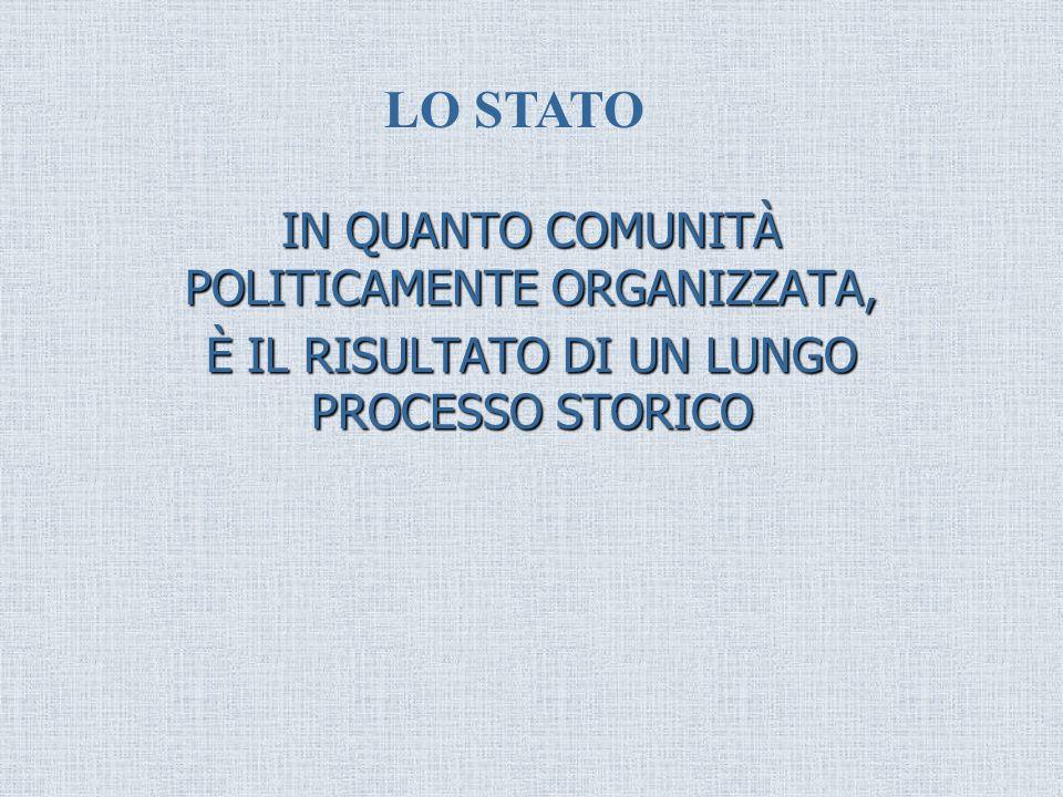 IN QUANTO COMUNITÀ POLITICAMENTE ORGANIZZATA, È IL RISULTATO DI UN LUNGO PROCESSO STORICO LO STATO