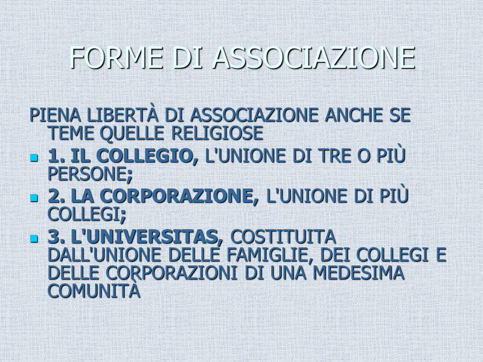 FORME DI ASSOCIAZIONE PIENA LIBERTÀ DI ASSOCIAZIONE ANCHE SE TEME QUELLE RELIGIOSE 1.