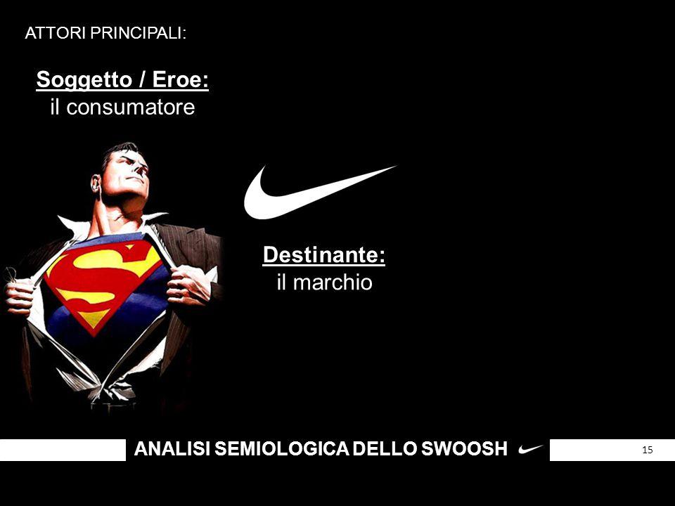 ANALISI SEMIOLOGICA DELLO SWOOSH 15 Soggetto / Eroe: il consumatore Destinante: il marchio ATTORI PRINCIPALI:
