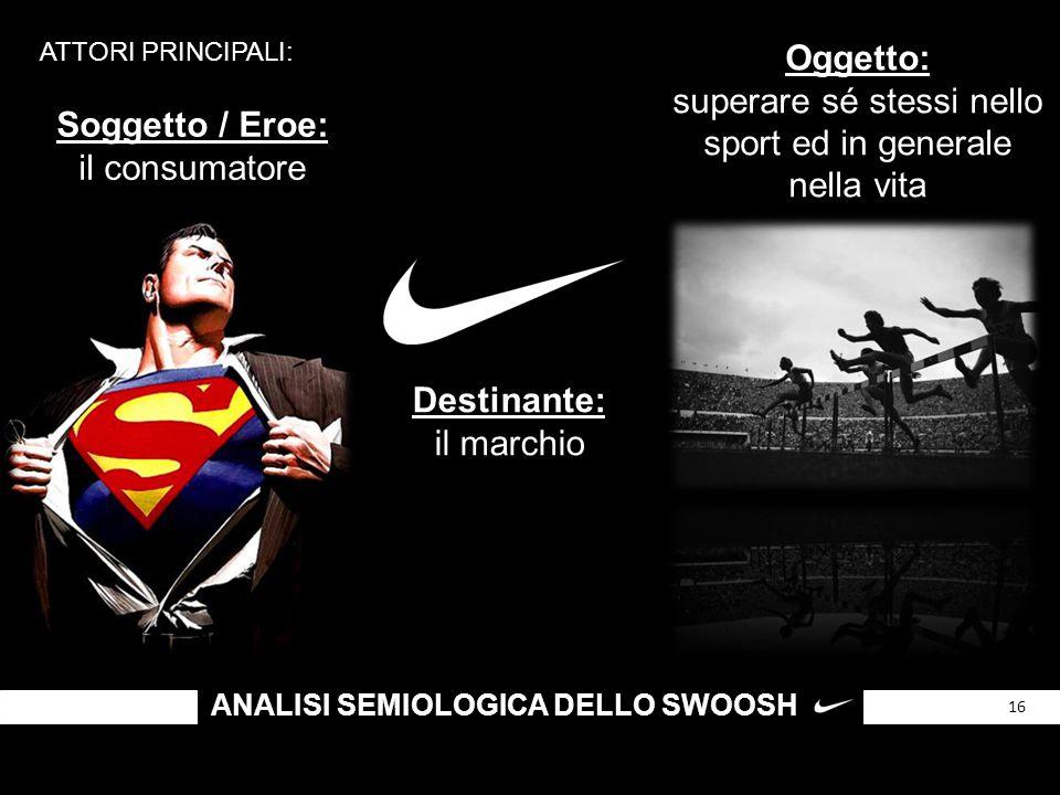 ANALISI SEMIOLOGICA DELLO SWOOSH 16 Soggetto / Eroe: il consumatore Destinante: il marchio Oggetto: superare sé stessi nello sport ed in generale nell