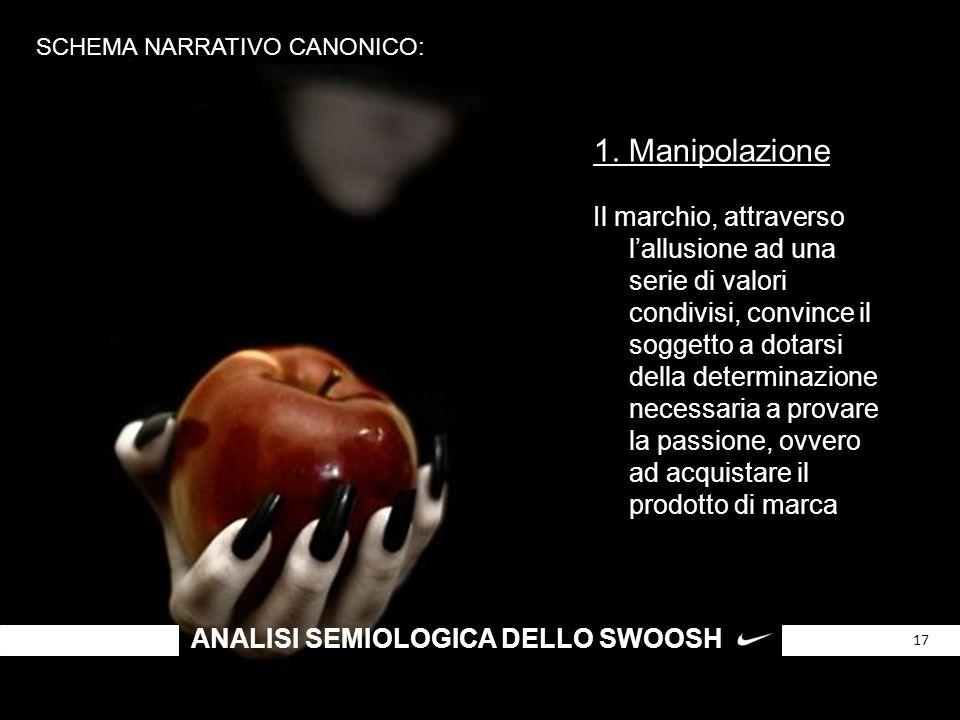ANALISI SEMIOLOGICA DELLO SWOOSH 17 SCHEMA NARRATIVO CANONICO: 1. Manipolazione Il marchio, attraverso l'allusione ad una serie di valori condivisi, c