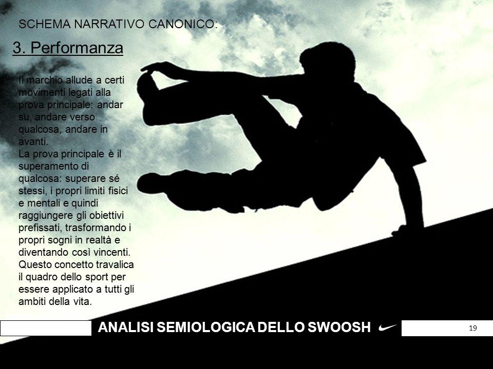 ANALISI SEMIOLOGICA DELLO SWOOSH 19 SCHEMA NARRATIVO CANONICO: