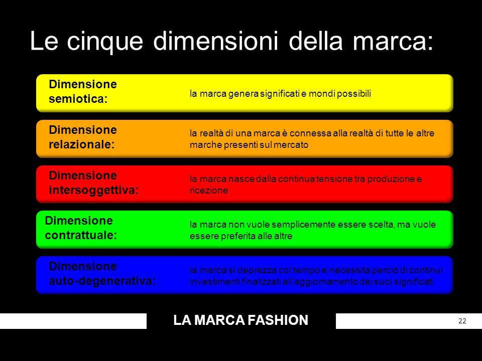 LA MARCA FASHION 22 Le cinque dimensioni della marca: la marca genera significati e mondi possibili Dimensione semiotica: la realtà di una marca è con