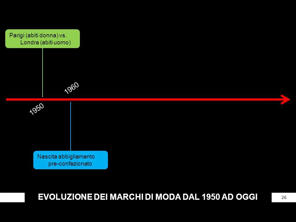 EVOLUZIONE DEI MARCHI DI MODA DAL 1950 AD OGGI 26 Parigi (abiti donna) vs. Londra (abiti uomo) 1950 1960 Nascita abbigliamento pre-confezionato