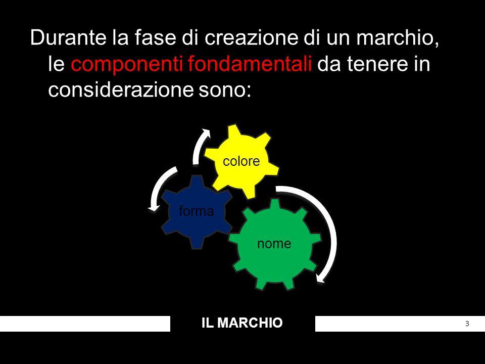 ANALISI SEMIOLOGICA DELLO SWOOSH 14 Soggetto / Eroe: il consumatore ATTORI PRINCIPALI: