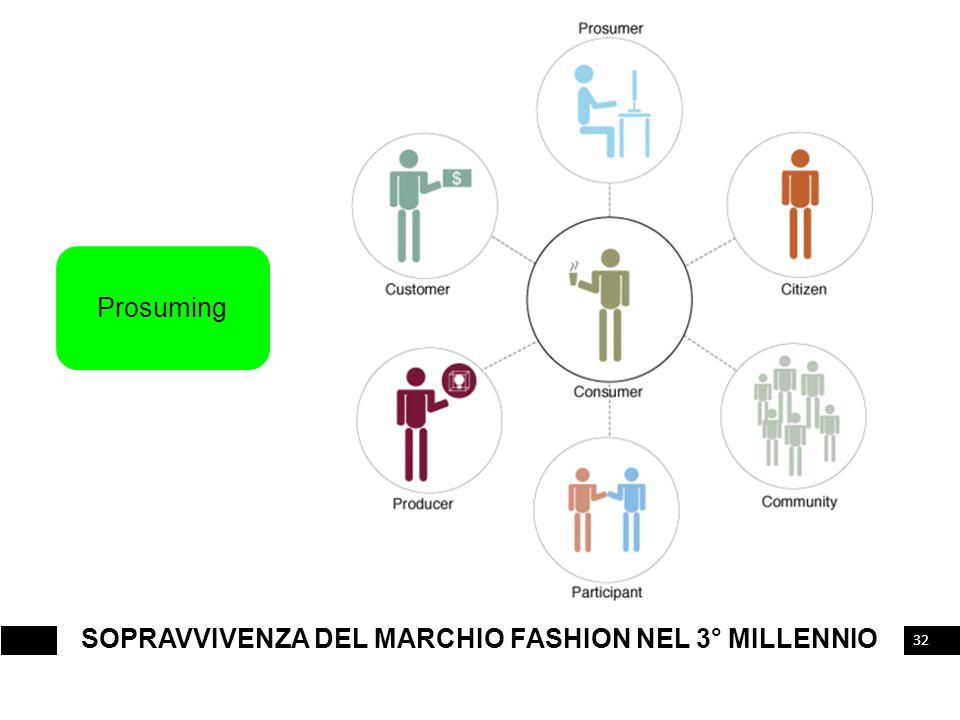 SOPRAVVIVENZA DEL MARCHIO FASHION NEL 3° MILLENNIO 32 Prosuming